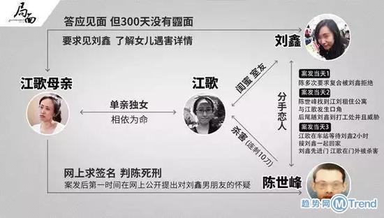 今日热点:江歌遇害案进展 校长扶老人后遭讹